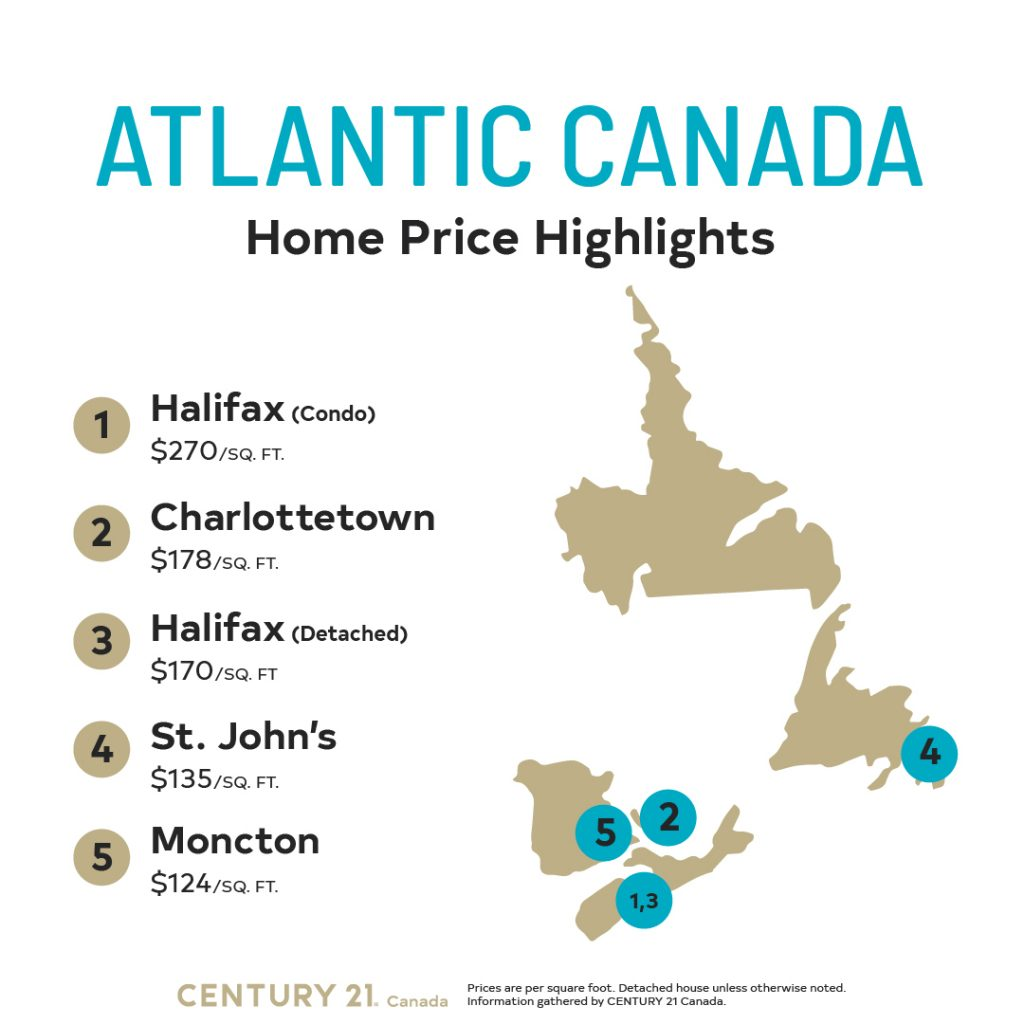 The most expensive cities in Atlantic
