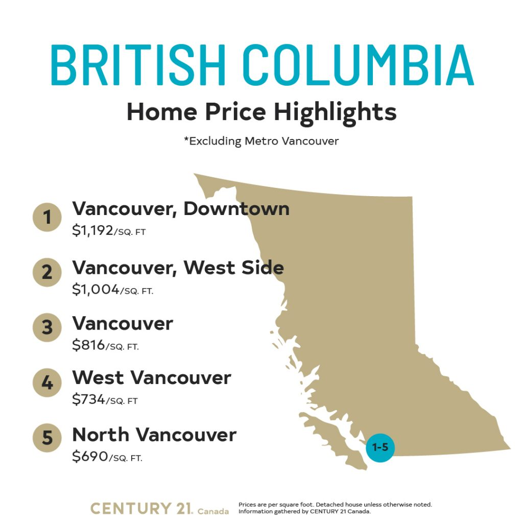 The most expensive cities in BC