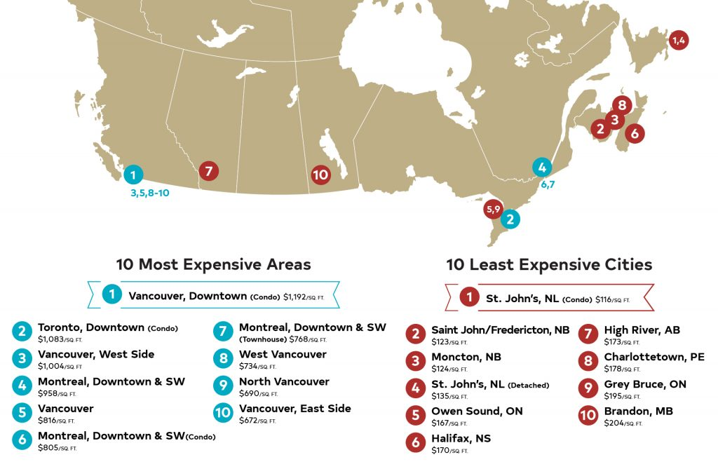 the most expensive cities