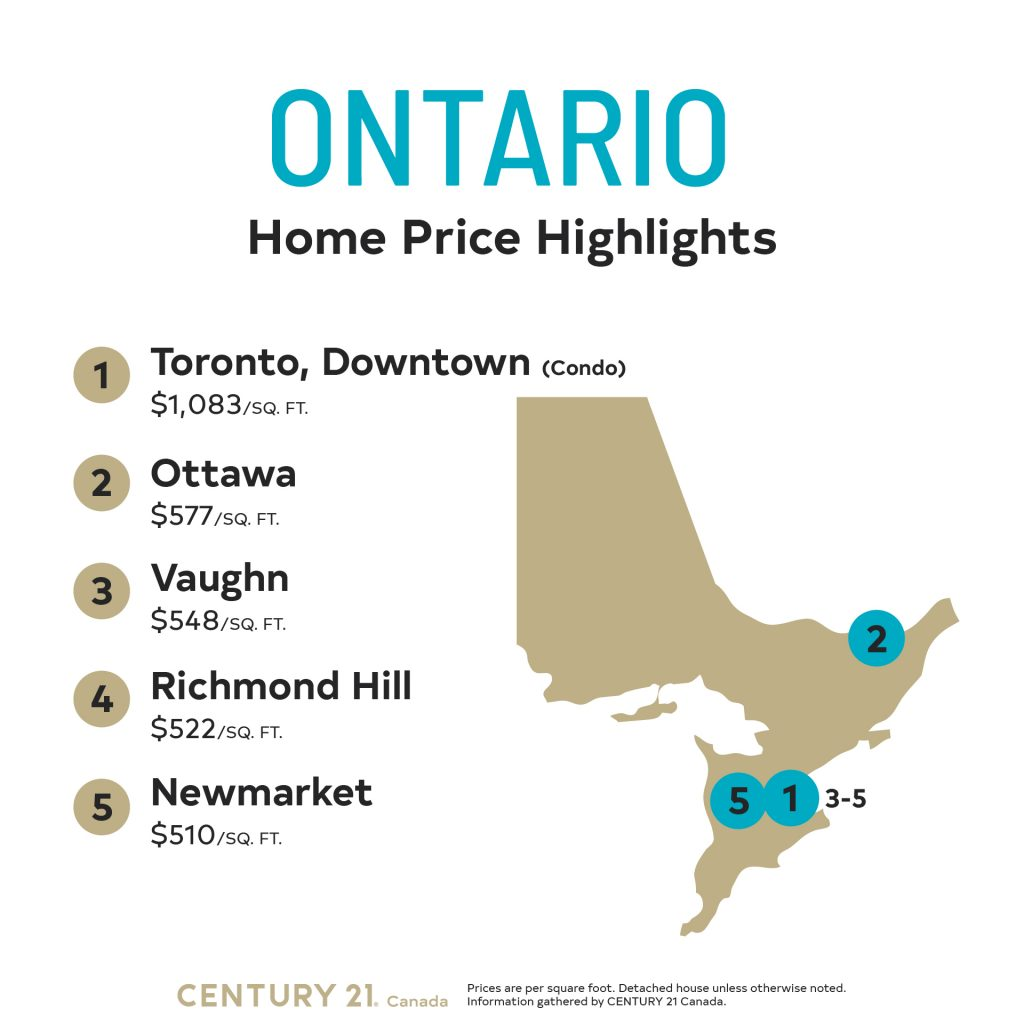 The most expensive cities in Ontario