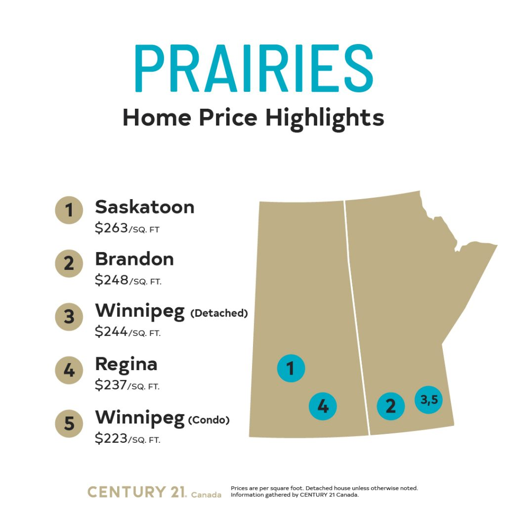 The most expensive cities in Prairies